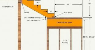 ... deck stair stringers by fast stairs com deck stairs easily made with